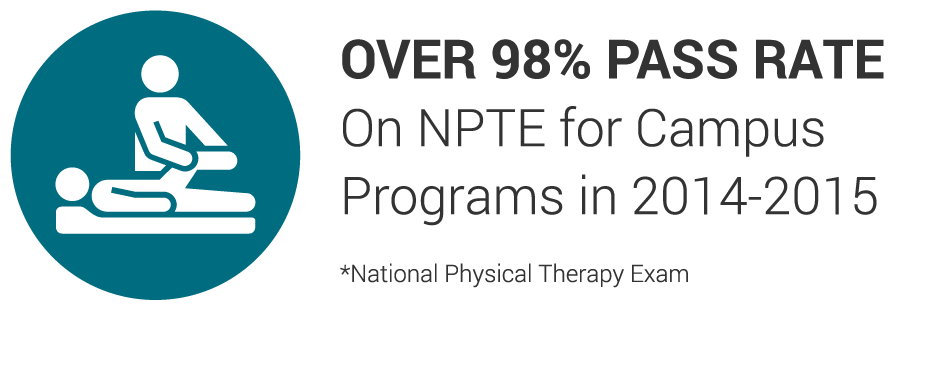 Over 98% Pass Rate on NPTE for Campus Programs in 2014-2015