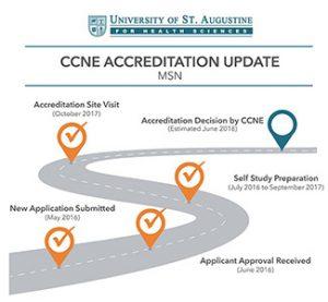 USAHS MSN CCNE Accreditation Update