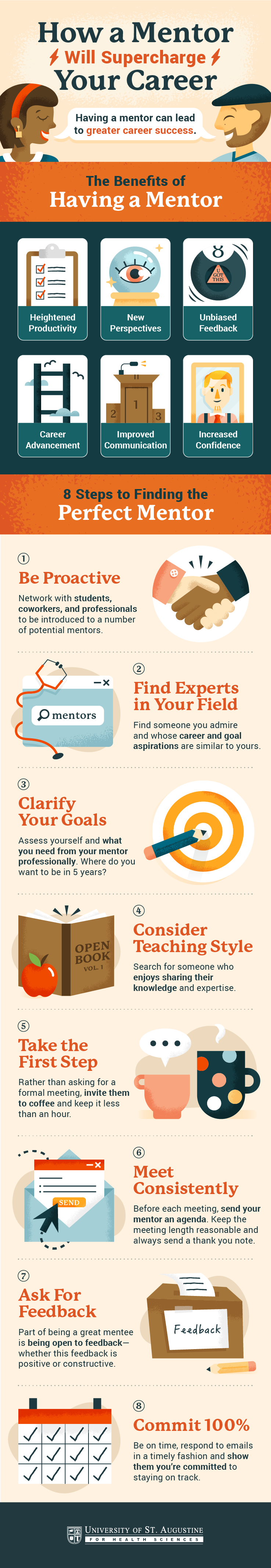 how a mentor will supercharge your career infographic