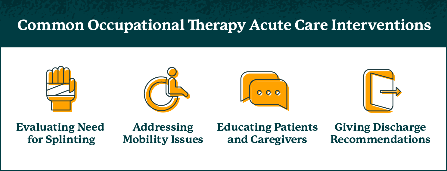 chart showing common occupational therapy interventions in acute care