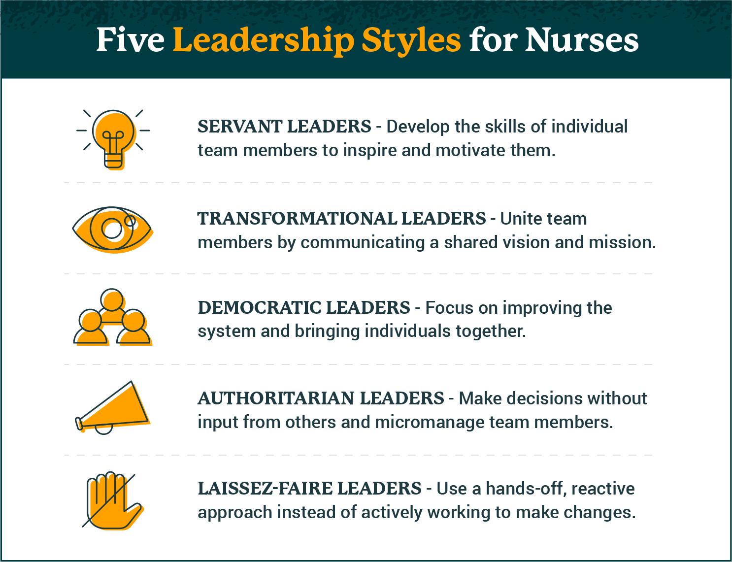 chat explaining five leadership styles for nursing