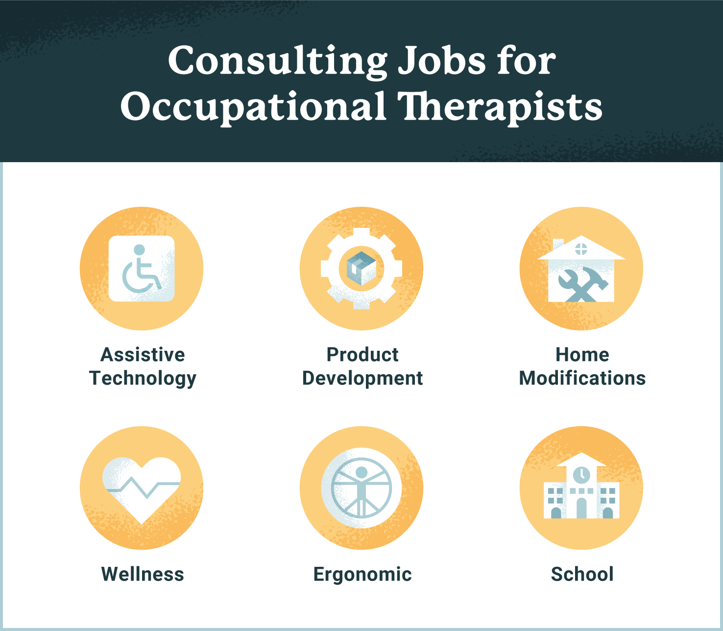 chart showing consulting jobs for occupational therapists
