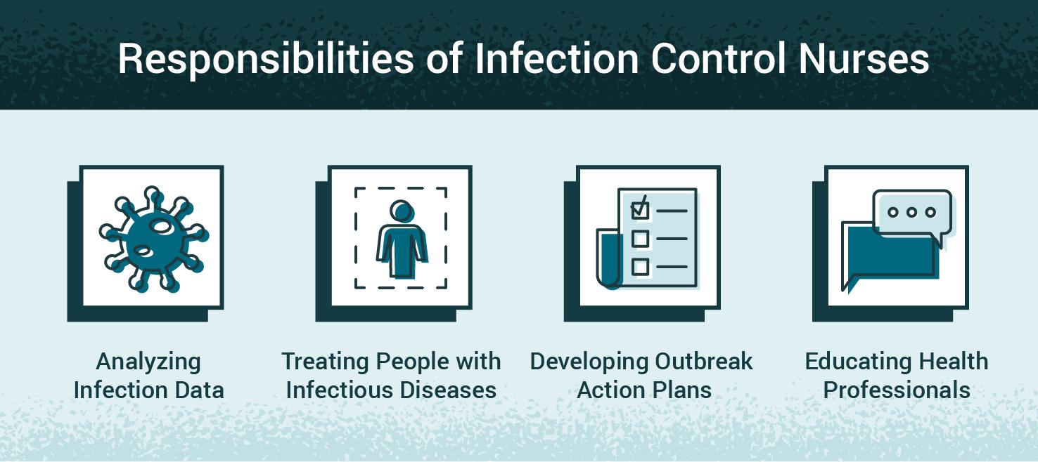 responsibilities of infection control nurses