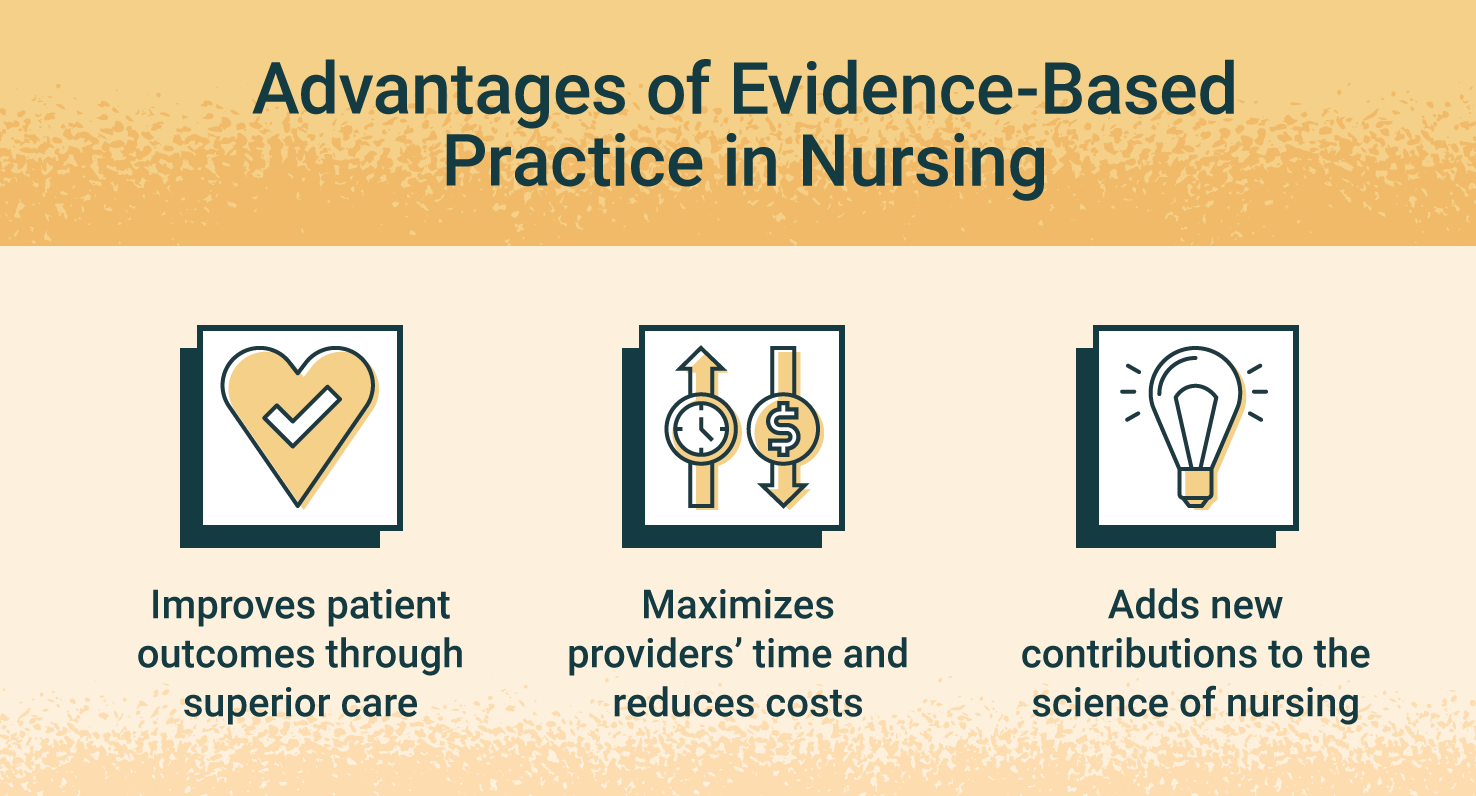 benefits of evidence based practice in nursing.