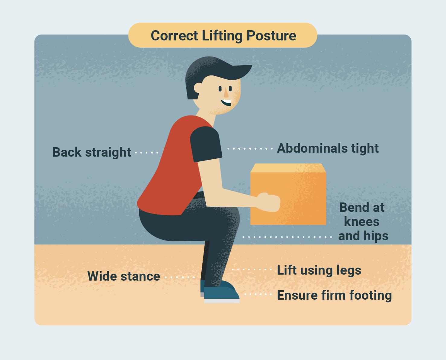 illustration correct lifting posture