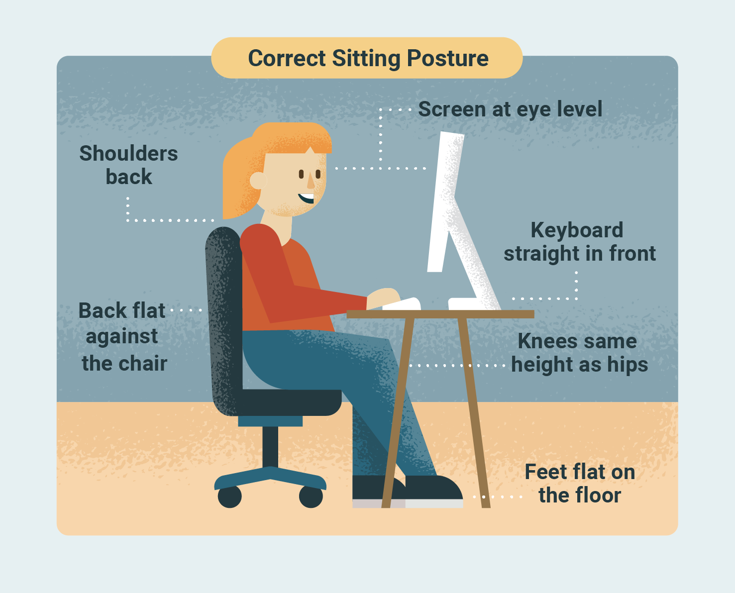 illustration correct sitting posture