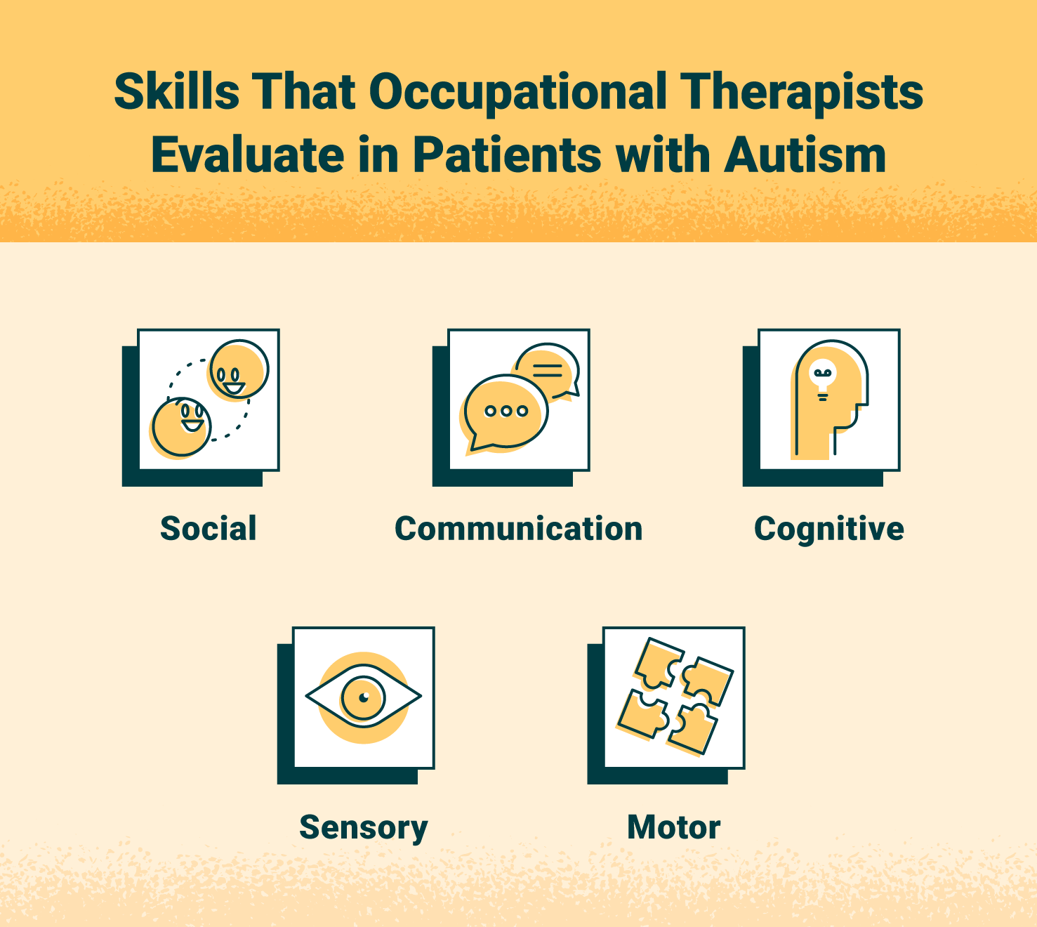 chart showing skills OT evaluate in patients with Autism