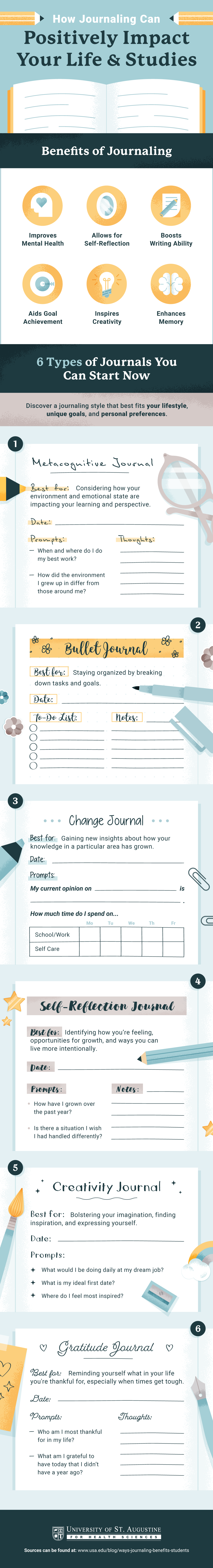 Benefits of Journaling Infographic