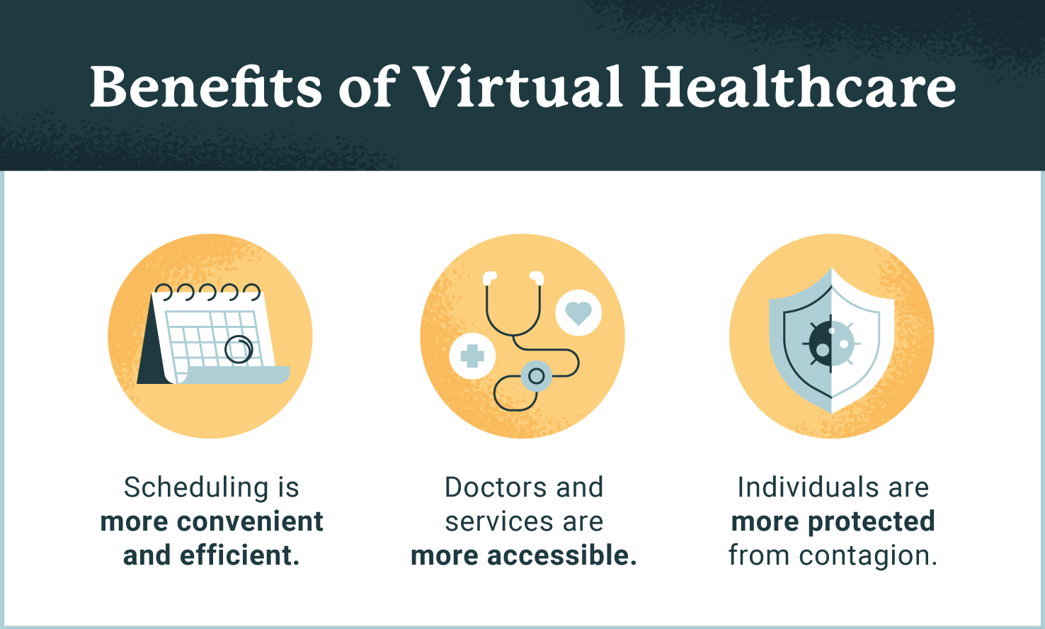 benefits of virtual healthcare