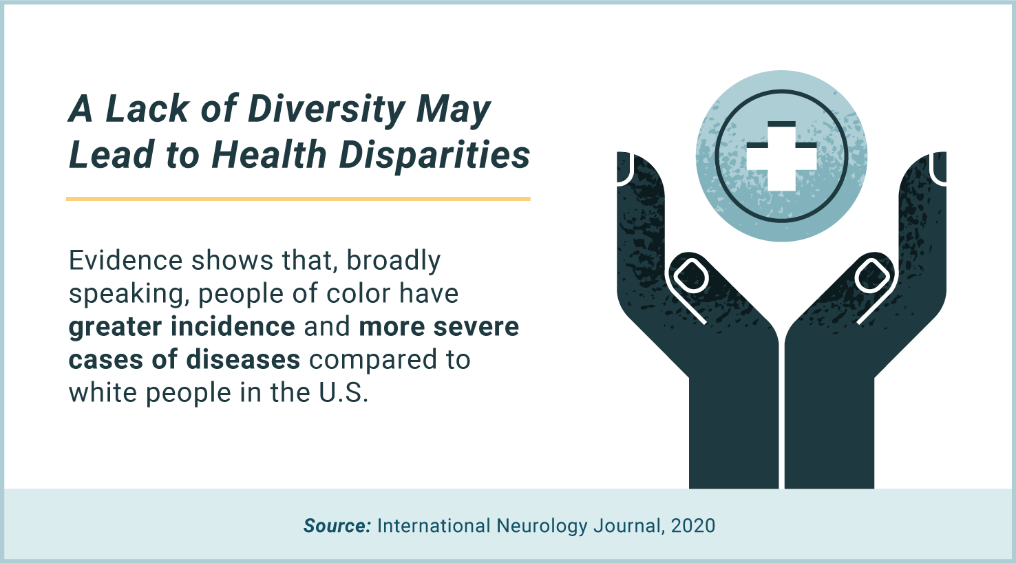 a lack of diversity may lead to health disparities