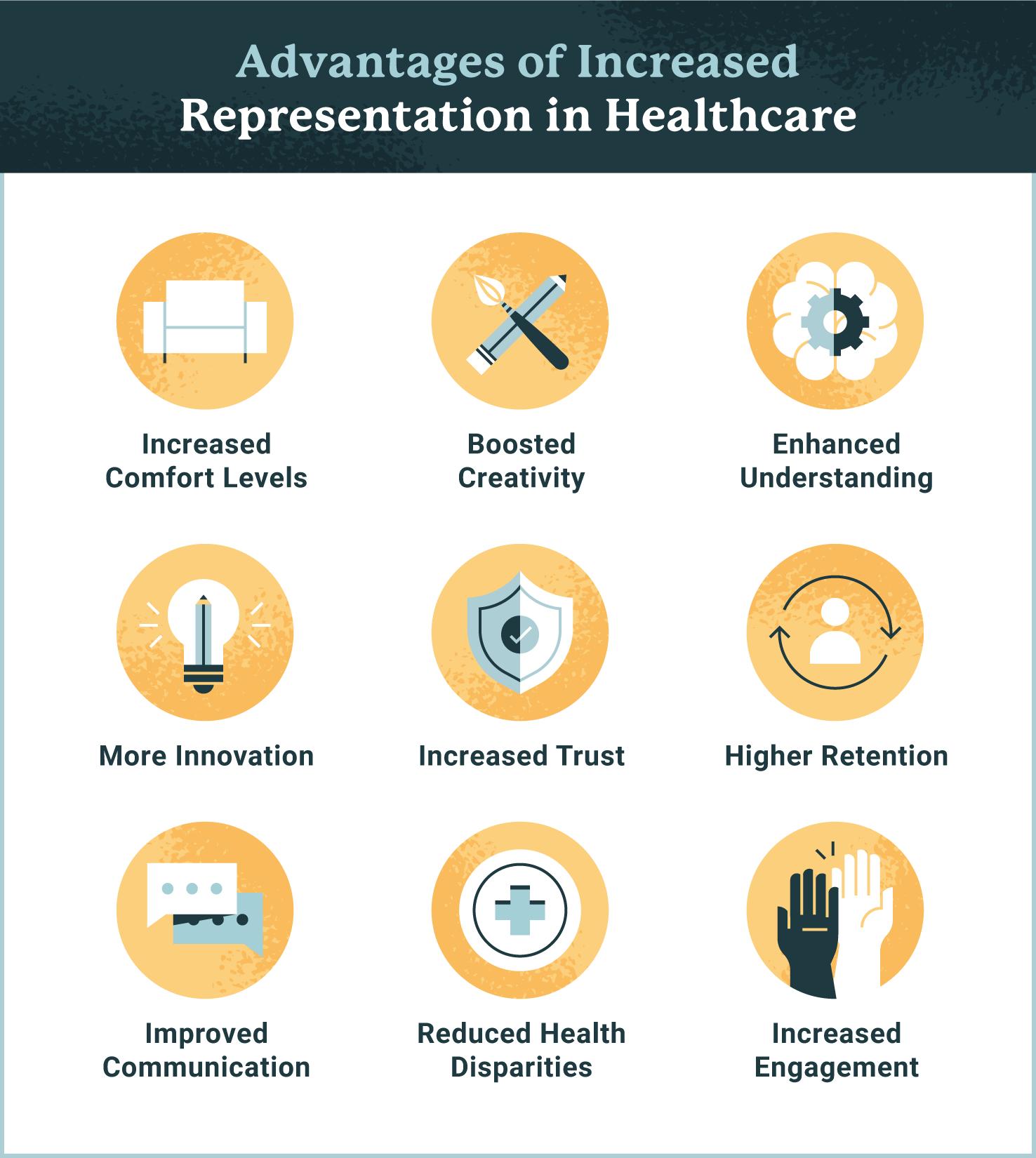 benefits of diversity in healthcare