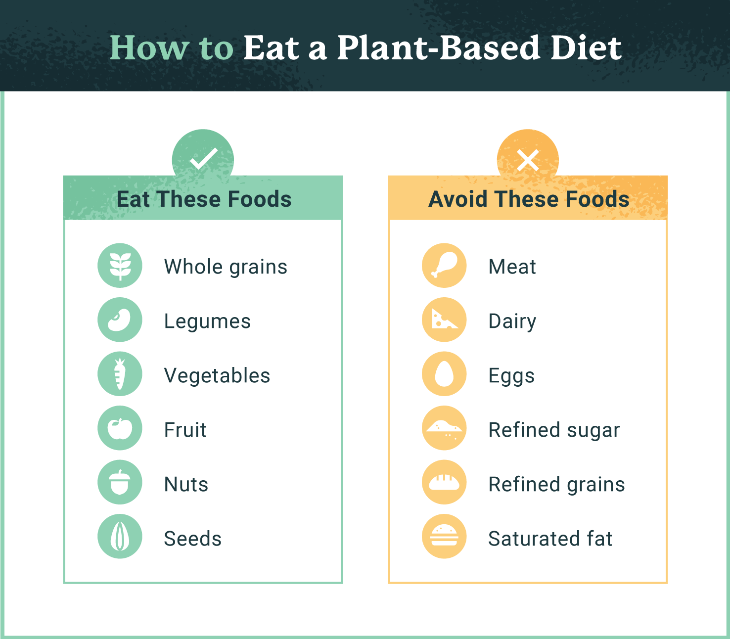 list of foods to avoid and foods to eat when eating plant based