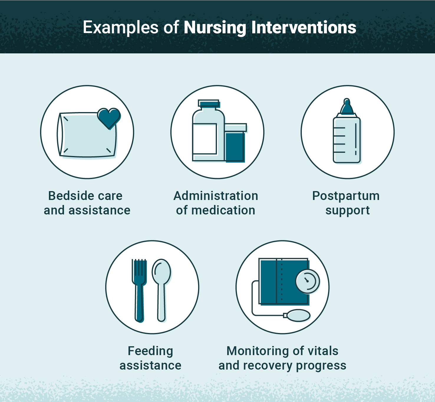 examples of nursing interventions