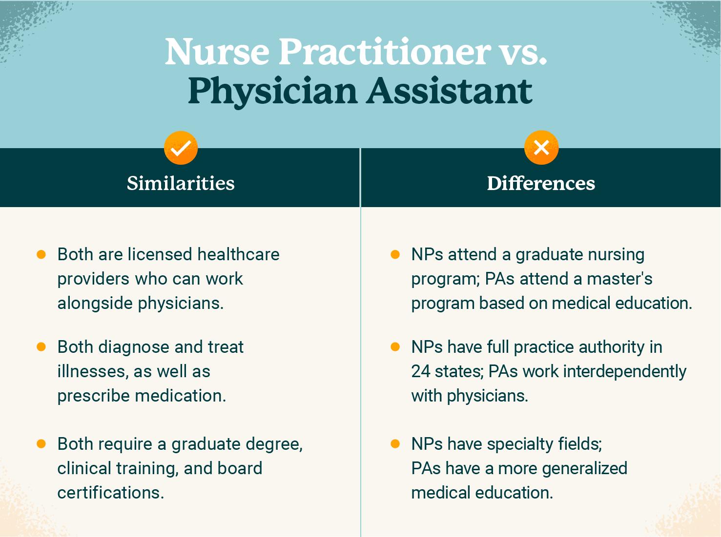 Nurse practitioner vs physician assistant comparison graphic