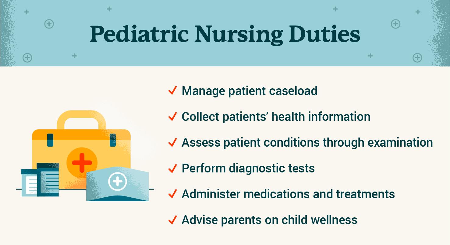 List of pediatric nursing duties graphic