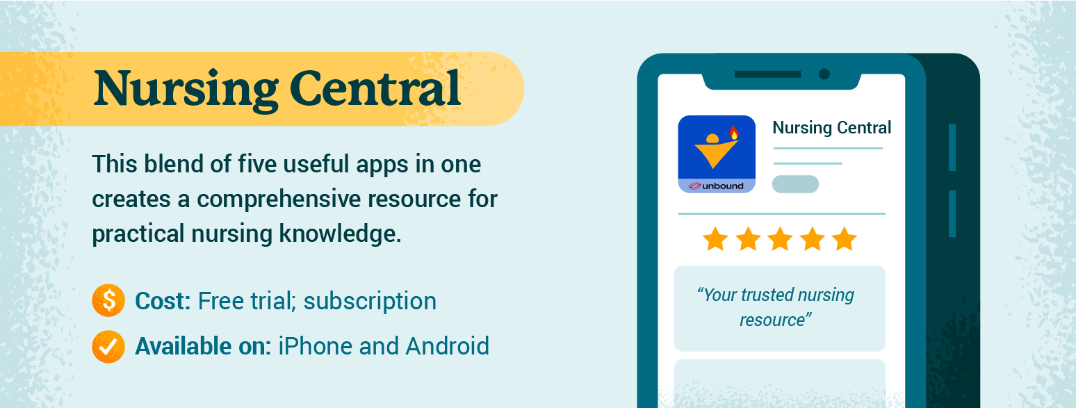 Graphic with details about Nursing Central app