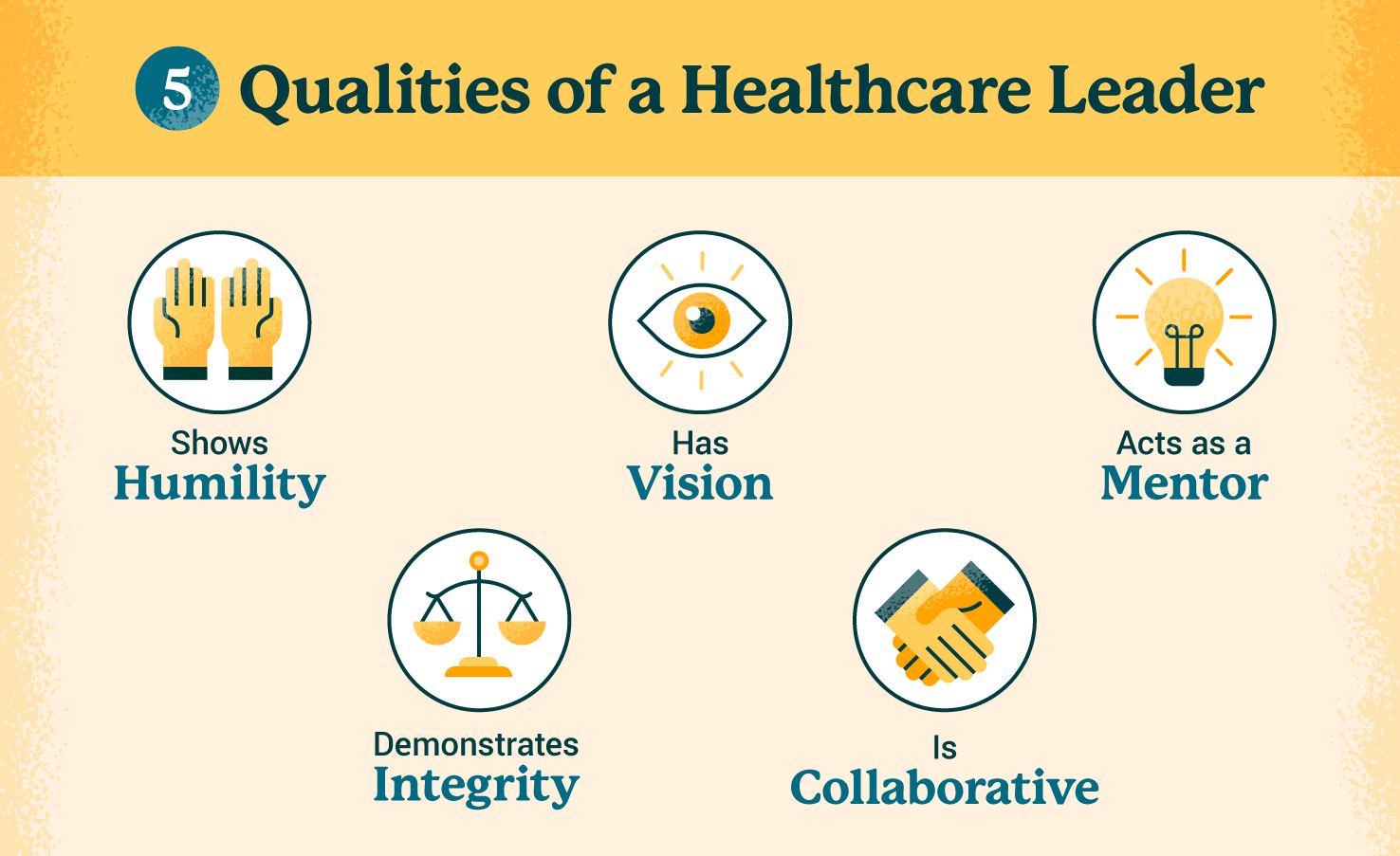 5 qualities of a healthcare leader graphic